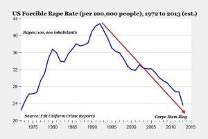 raperate1-600x400